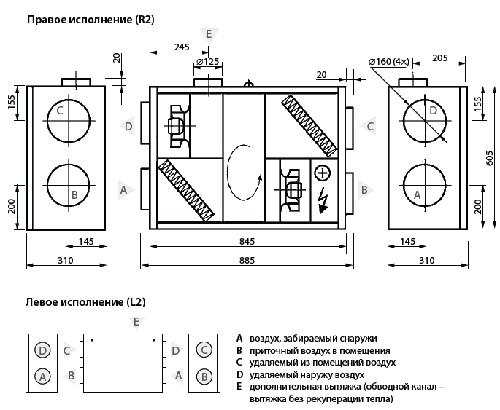 Domect R-200-F компактная приточно-вытяжная установка, подвесная