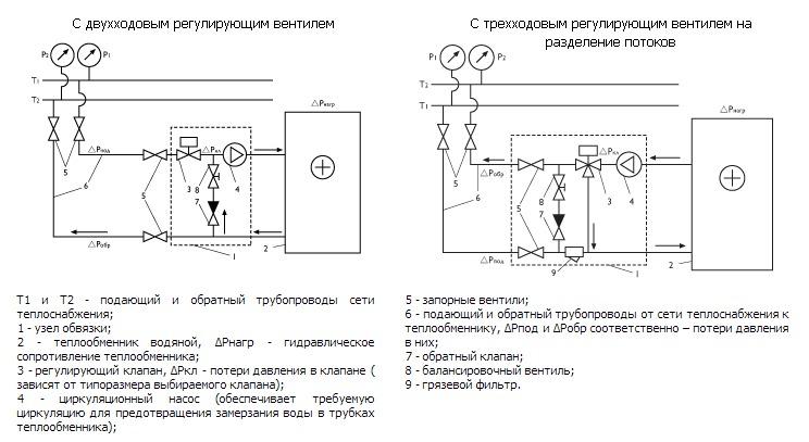 Опрессовка теплообменника какое давление Уплотнения теплообменника Sondex S8 Петрозаводск